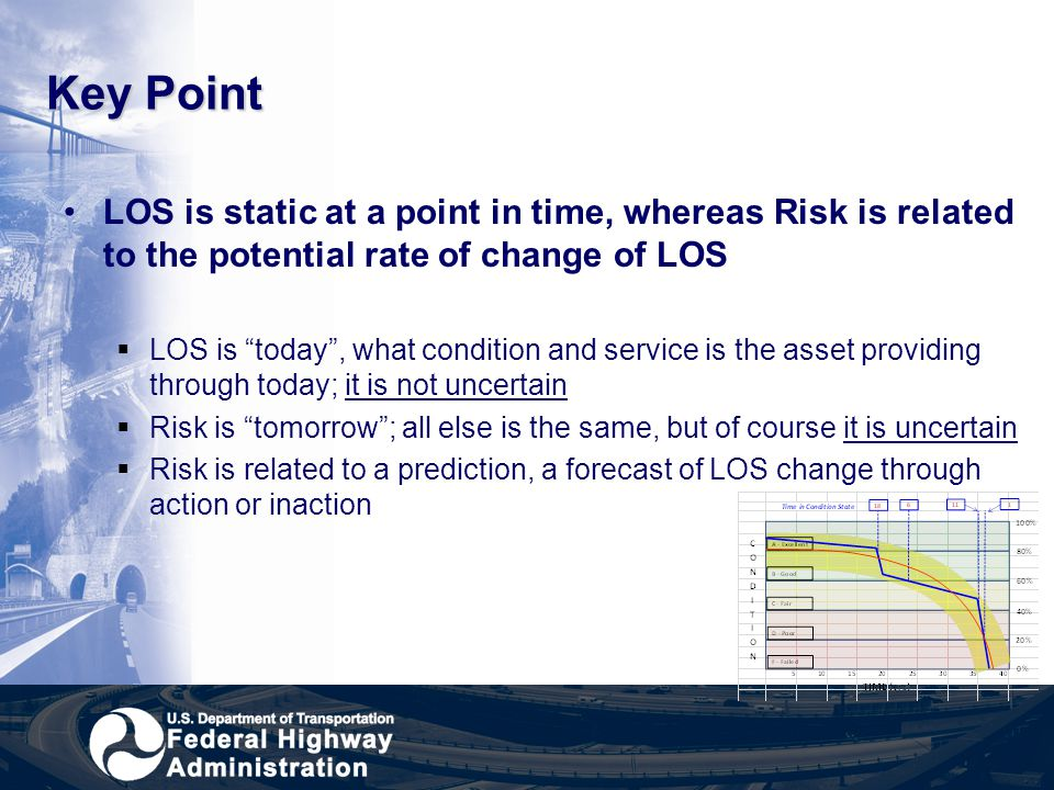 "Key Point LOS is static at a point in time, whereas Risk is related to the potential rate of change of LOS  LOS is ""today"", what condition and servic"