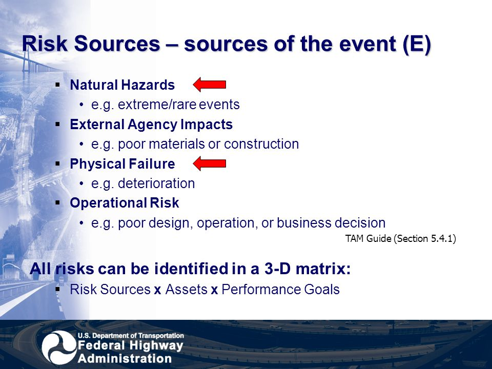 Risk Sources – sources of the event (E)  Natural Hazards e.g. extreme/rare events  External Agency Impacts e.g. poor materials or construction  Phy