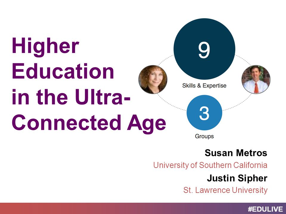 #EDULIVE Higher Education in the Ultra- Connected Age Susan Metros University of Southern California Justin Sipher St.