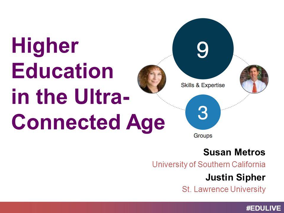 #EDULIVE Teacher Students Instructional Designer Recruiter Teacher (SME) Online Learning Environment