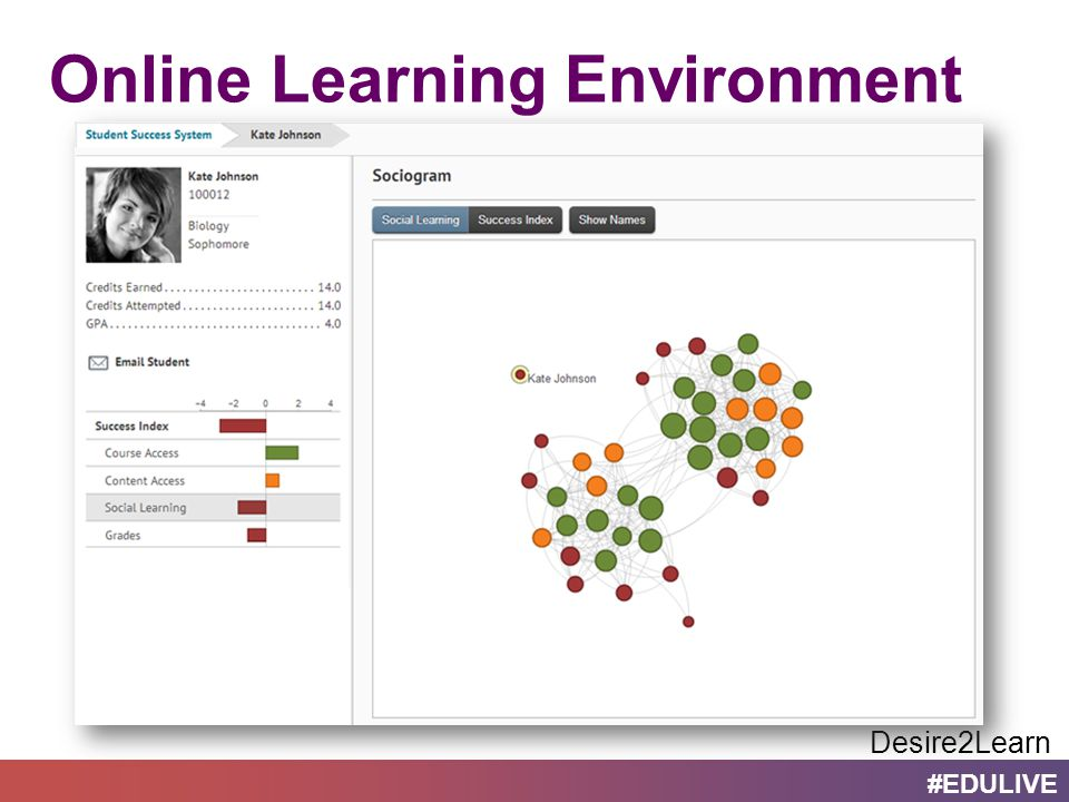#EDULIVE Online Learning Environment Desire2Learn