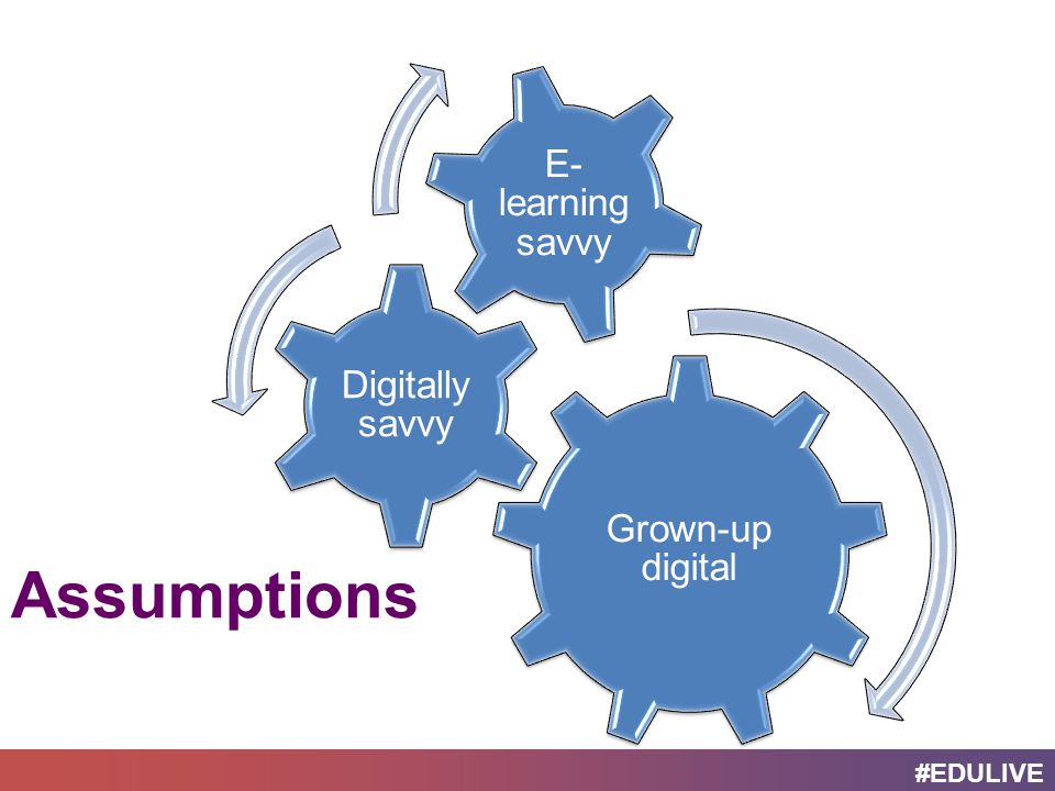 #EDULIVE Grown-up digital Digitally savvy E- learning savvy Assumptions