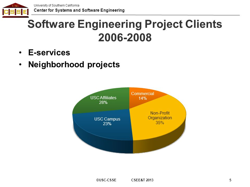 University of Southern California Center for Systems and Software Engineering Software Engineering Project Clients 2006-2008 E-services Neighborhood p