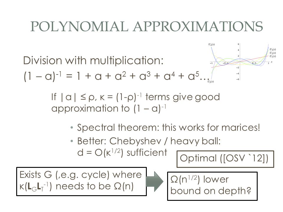 If |a| ≤ ρ, κ = (1-ρ) -1 terms give good approximation to (1 – a) -1 POLYNOMIAL APPROXIMATIONS Division with multiplication: (1 – a) -1 = 1 + a + a 2 + a 3 + a 4 + a 5 … Spectral theorem: this works for marices.