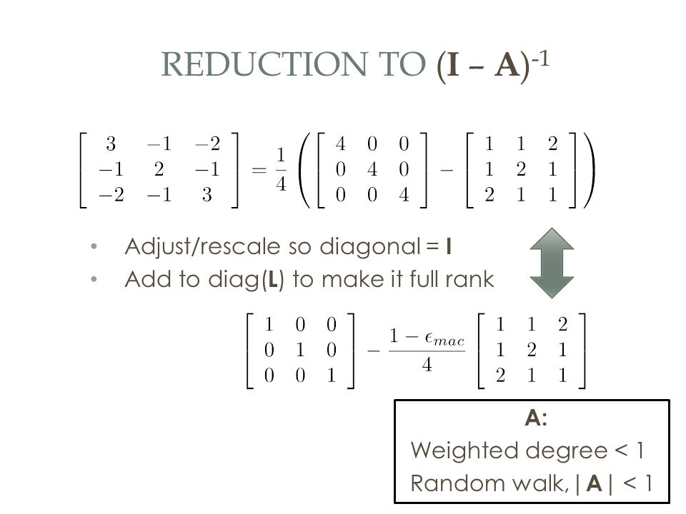 REDUCTION TO ( I – A ) -1 Adjust/rescale so diagonal = I Add to diag( L ) to make it full rank A: Weighted degree < 1 Random walk,| A | < 1