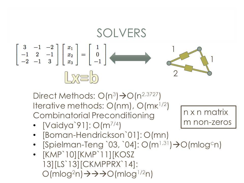 Direct Methods: O(n 3 )  O(n 2.3727 ) Iterative methods: O(nm), O(mκ 1/2 ) Combinatorial Preconditioning [Vaidya`91]: O(m 7/4 ) [Boman-Hendrickson`01]: O(mn) [Spielman-Teng `03, `04]: O(m 1.31 )  O(mlog c n) [KMP`10][KMP`11][KOSZ 13][LS`13][CKMPPRX`14]: O(mlog 2 n)  O(mlog 1/2 n) SOLVERS 1 1 2 n x n matrix m non-zeros