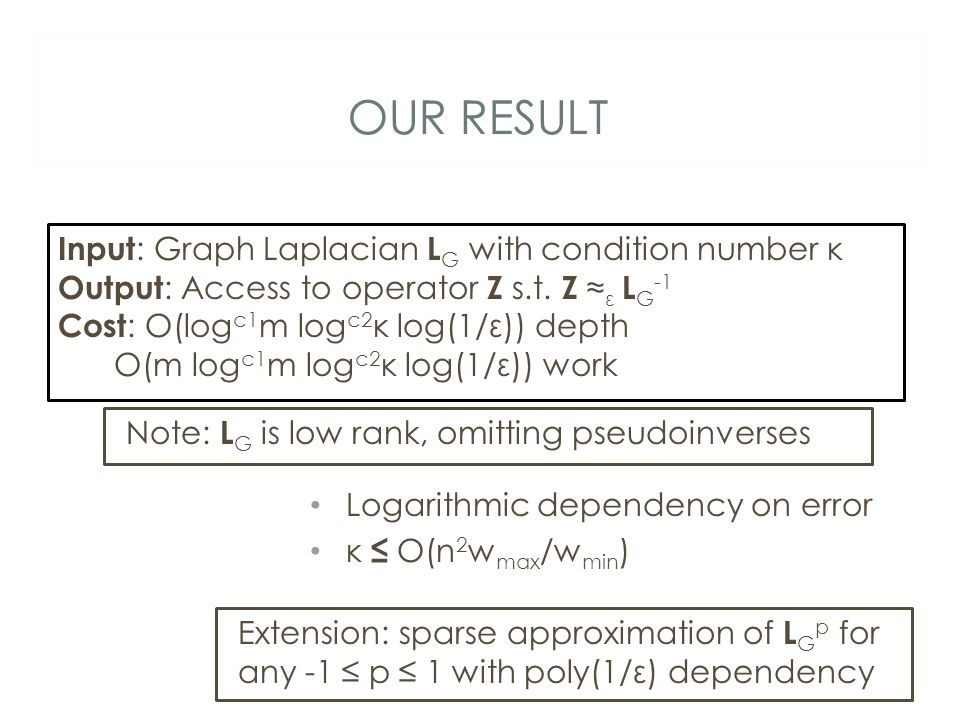 OUR RESULT Input : Graph Laplacian L G with condition number κ Output : Access to operator Z s.t.