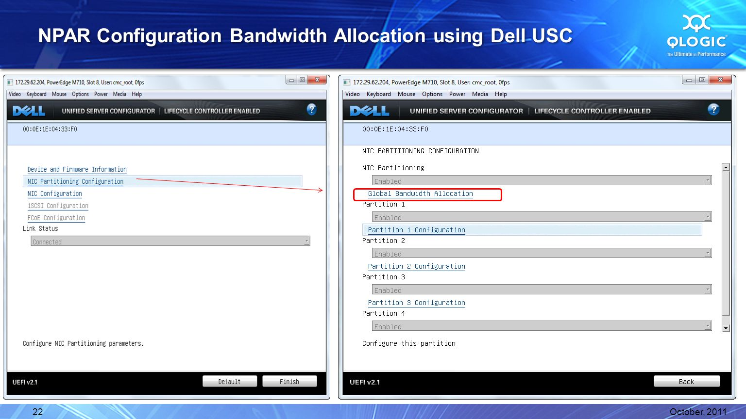 NPAR Configuration Bandwidth Allocation using Dell USC October, 201122