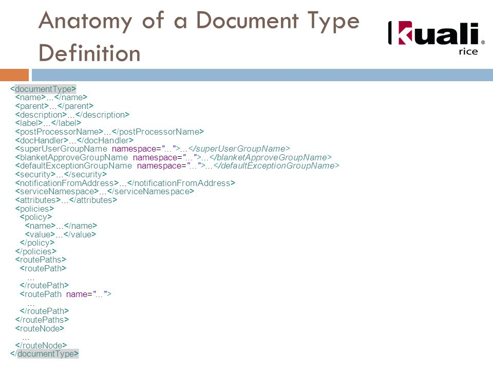 Anatomy of a Document Type Definition...............