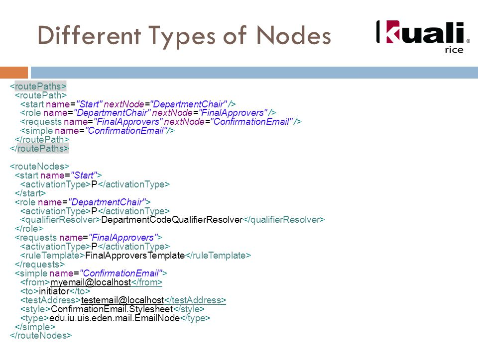 Different Types of Nodes P P DepartmentCodeQualifierResolver P FinalApproversTemplate myemail@localhost initiator testemail@localhost ConfirmationEmail.Stylesheet edu.iu.uis.eden.mail.EmailNode