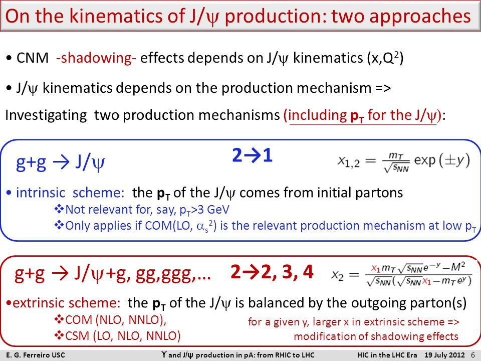 On the kinematics of J/  production: two approaches Investigating two production mechanisms (including p T for the J/  : g+g → J/  intrinsic schem
