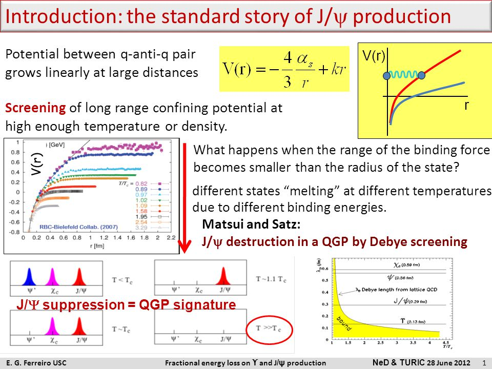 "different states ""melting"" at different temperatures due to different binding energies. Matsui and Satz: J/  destruction in a QGP by Debye screening"