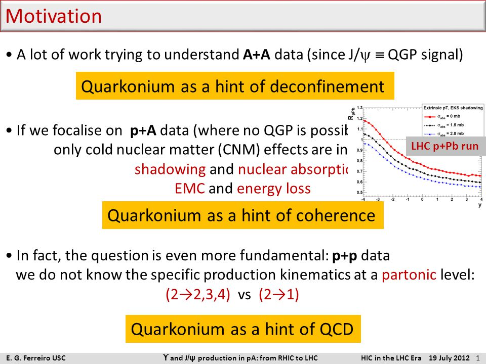 If we focalise on p+A data (where no QGP is possible) only cold nuclear matter (CNM) effects are in play: shadowing and nuclear absorption EMC and ene