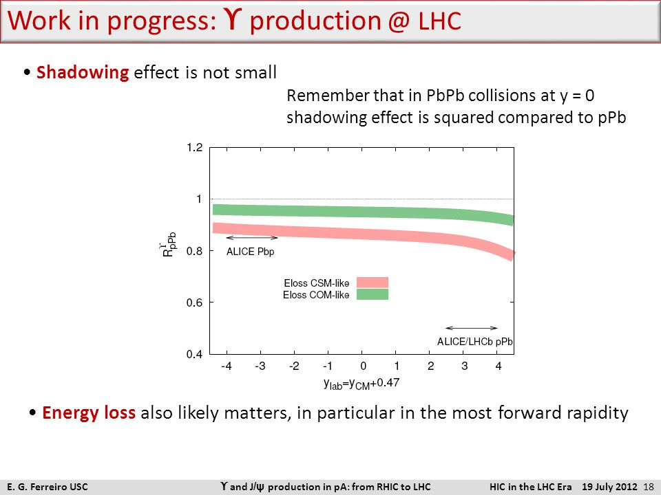 Shadowing effect is not small Remember that in PbPb collisions at y = 0 shadowing effect is squared compared to pPb Energy loss also likely matters, i