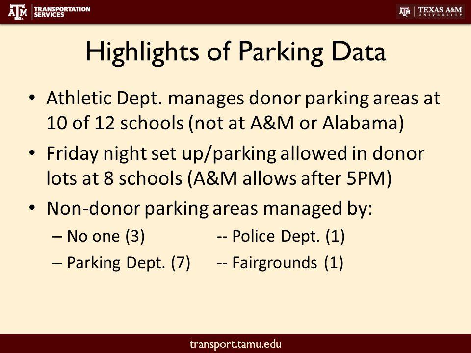 transport.tamu.edu Highlights of Parking Data Athletic Dept.