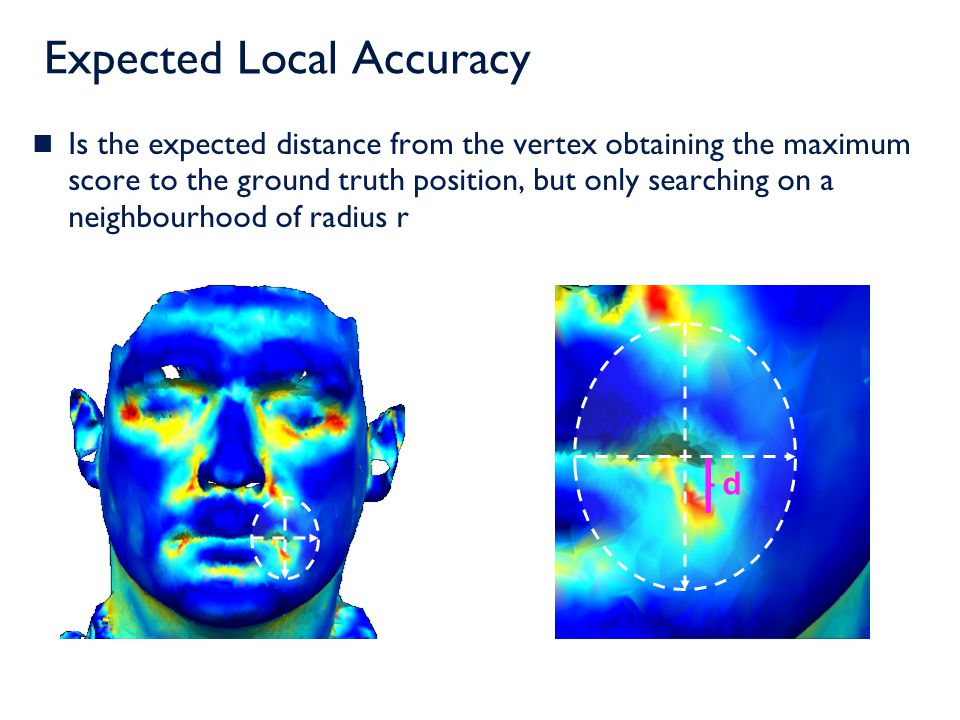 Expected Local Accuracy (1/2)