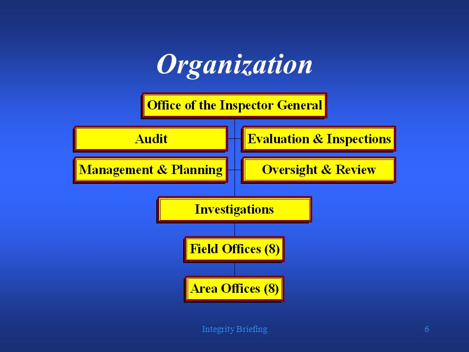 Integrity Briefing7 Organization  Approximately 400 employees  Four Divisions and one Office  Investigations Division has about 175 employees  8 Field Offices  8 Area Offices  Field Offices aligned geographically