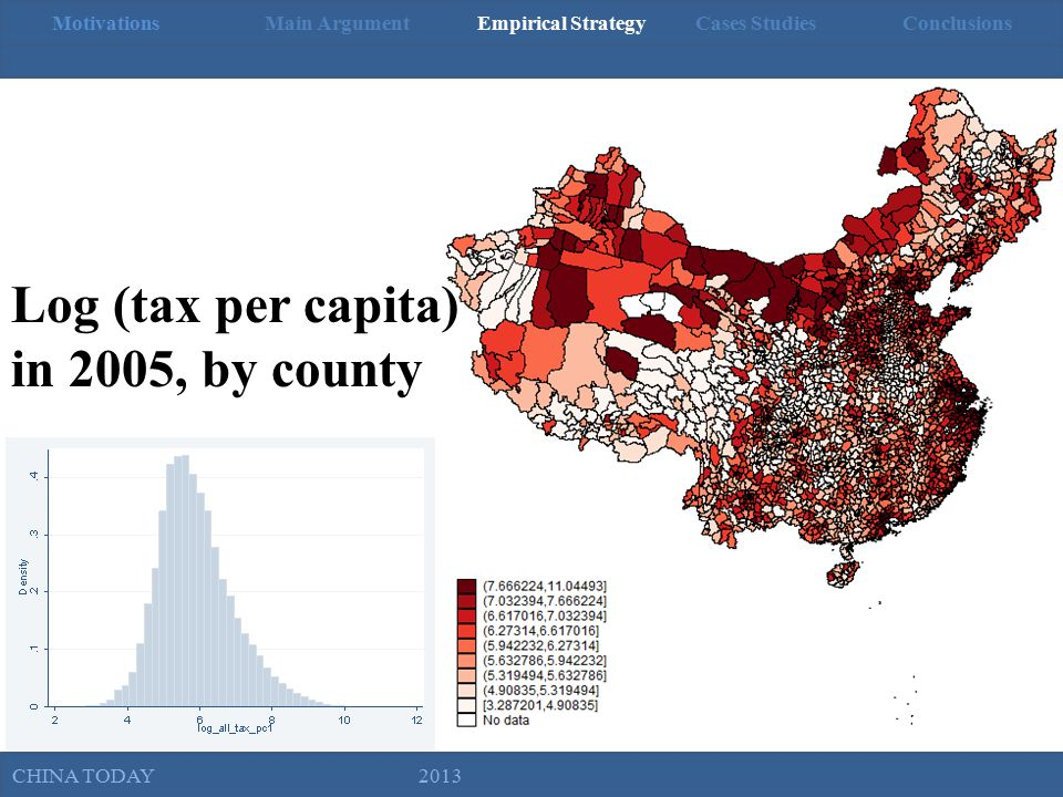 MotivationsMain ArgumentEmpirical Strategy Cases StudiesConclusions Log (tax per capita) in 2005, by county Political Competition and Fiscal Extraction in China USC 2013CHINA TODAY 2013