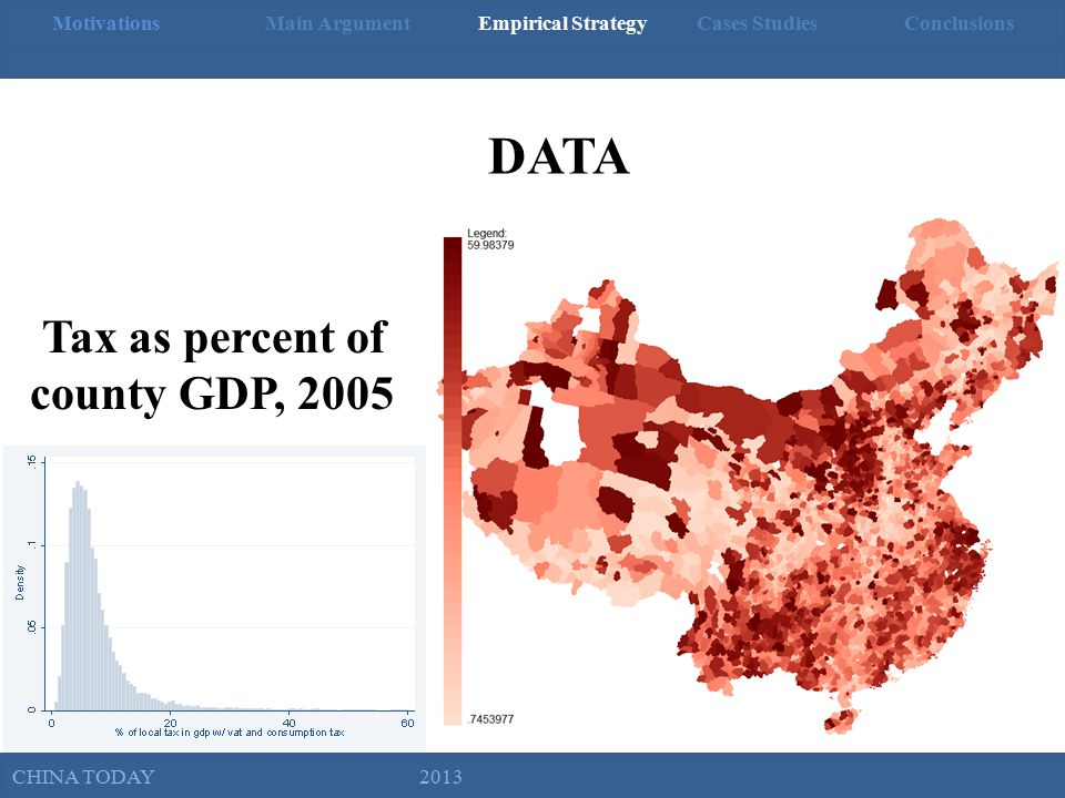 DATA MotivationsMain ArgumentEmpirical Strategy Cases StudiesConclusions Tax as percent of county GDP, 2005 Political Competition and Fiscal Extraction in China USC 2013CHINA TODAY 2013