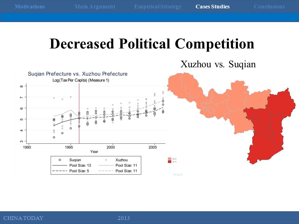 MotivationsMain ArgumentEmpirical Strategy Cases StudiesConclusions Political Competition and Fiscal Extraction in China Brown University, November 1, 2012 Decreased Political Competition Xuzhou vs.