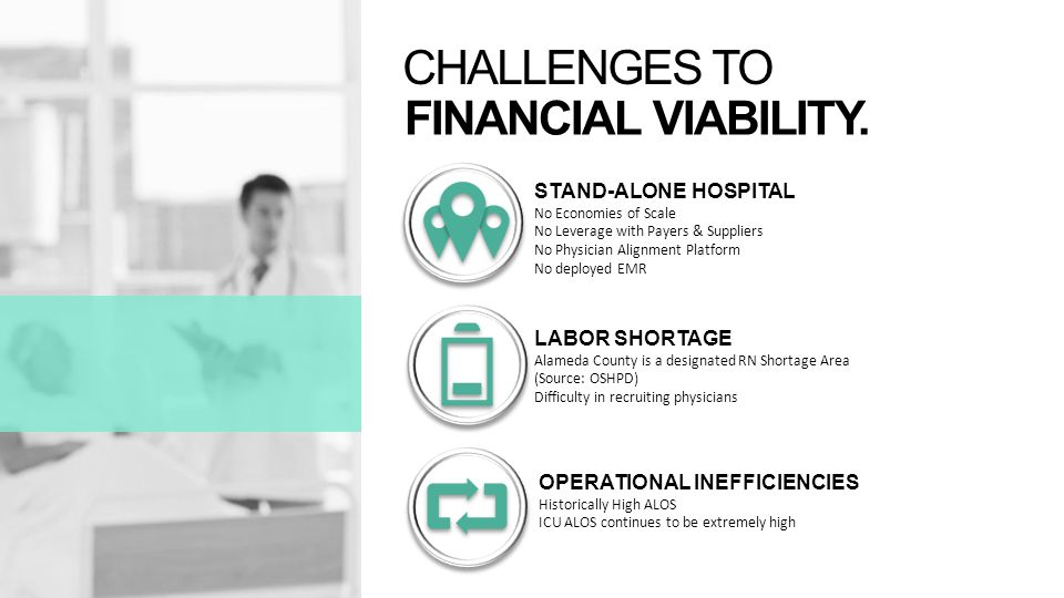 FINANCIAL VIABILITY. STAND-ALONE HOSPITAL No Economies of Scale No Leverage with Payers & Suppliers No Physician Alignment Platform No deployed EMR LA