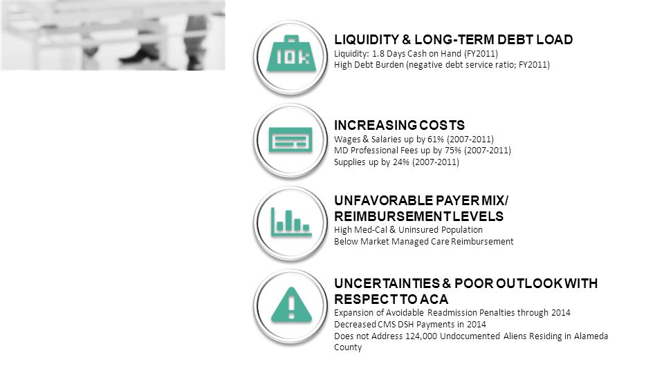 LIQUIDITY & LONG-TERM DEBT LOAD Liquidity: 1.8 Days Cash on Hand (FY2011) High Debt Burden (negative debt service ratio; FY2011) INCREASING COSTS Wages & Salaries up by 61% (2007-2011) MD Professional Fees up by 75% (2007-2011) Supplies up by 24% (2007-2011) UNFAVORABLE PAYER MIX/ REIMBURSEMENT LEVELS High Med-Cal & Uninsured Population Below Market Managed Care Reimbursement UNCERTAINTIES & POOR OUTLOOK WITH RESPECT TO ACA Expansion of Avoidable Readmission Penalties through 2014 Decreased CMS DSH Payments in 2014 Does not Address 124,000 Undocumented Aliens Residing in Alameda County