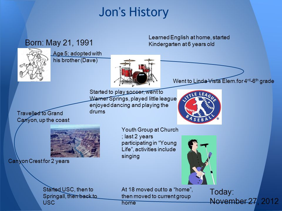 Jon s History Born: May 21, 1991 Today: November 27, 2012 Age 5; adopted with his brother (Dave) Learned English at home, started Kindergarten at 6 years old Went to Linda Vista Elem.for 4 rd -6 th grade Started to play soccer, went to Warner Springs, played little league; enjoyed dancing and playing the drums Youth Group at Church ; last 2 years participating in Young Life , activities include singing Travelled to Grand Canyon, up the coast At 18 moved out to a home , then moved to current group home Started USC, then to Springall, then back to USC Canyon Crest for 2 years