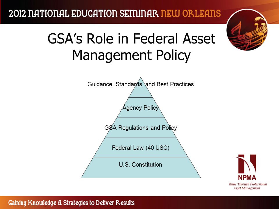 GSA's Role in Federal Asset Management Policy Guidance, Standards, and Best Practices Agency Policy GSA Regulations and Policy Federal Law (40 USC) U.