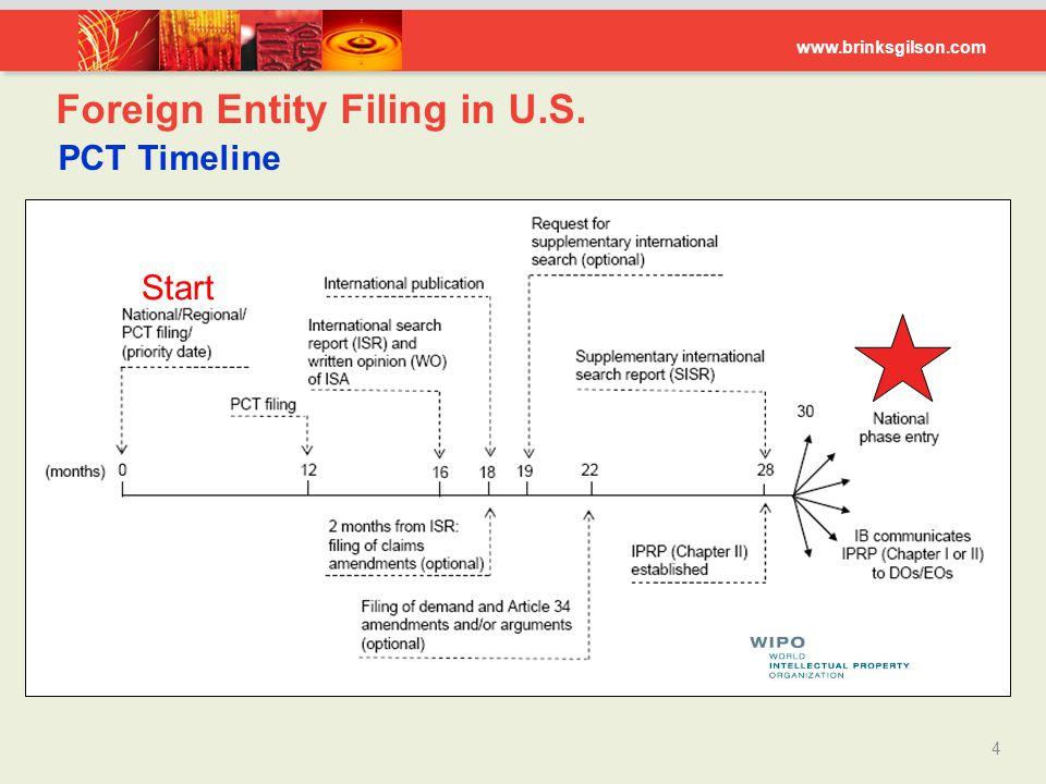 www.brinksgilson.com 4 Foreign Entity Filing in U.S. PCT Timeline Start