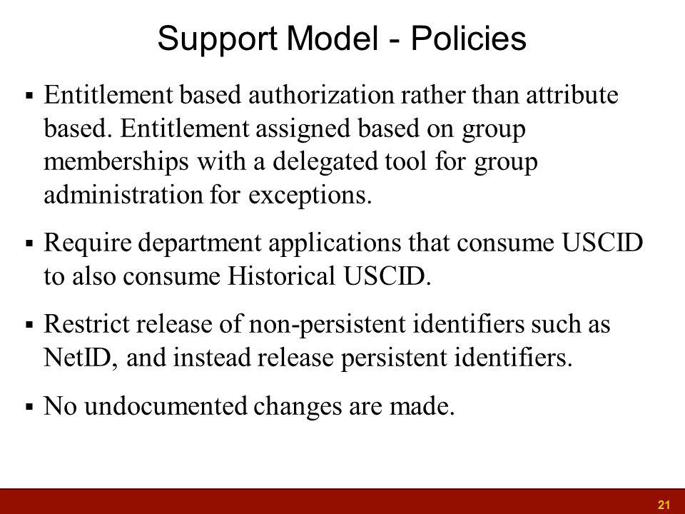 21  Entitlement based authorization rather than attribute based.