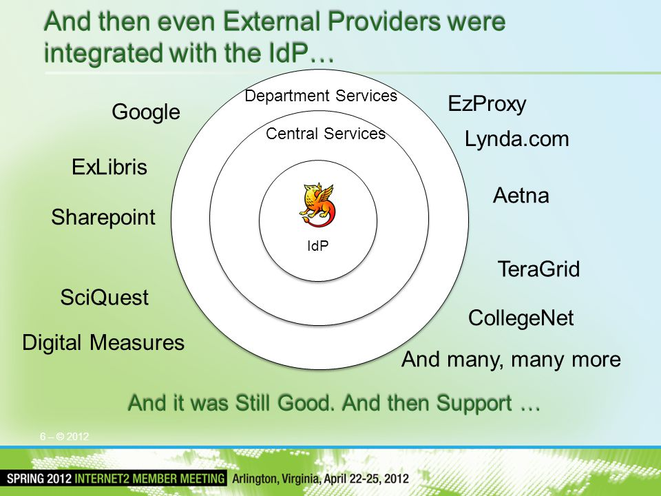 Department Services Central Services 6 – © 2012 And then even External Providers were integrated with the IdP… And it was Still Good.