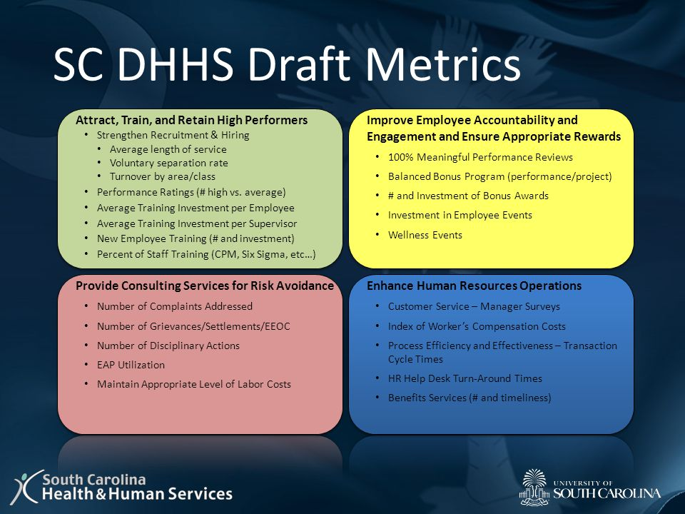 SC DHHS Draft Metrics Attract, Train, and Retain High Performers Strengthen Recruitment & Hiring Average length of service Voluntary separation rate T