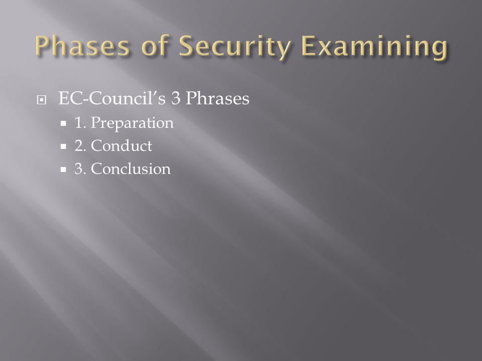  EC-Council's 3 Phrases  1. Preparation  2. Conduct  3. Conclusion