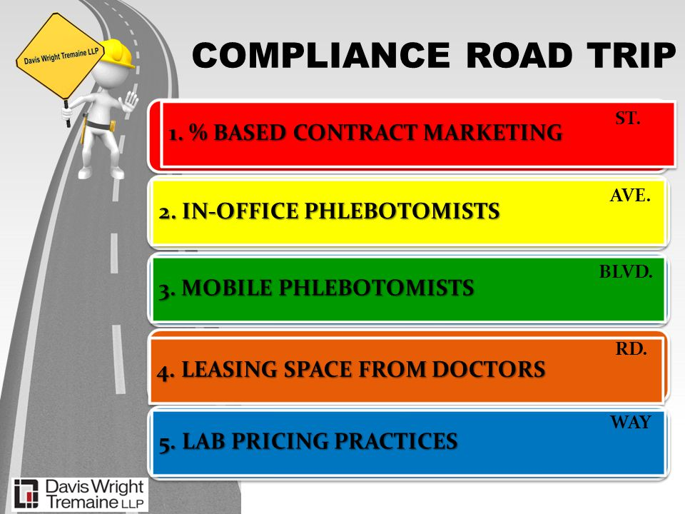 COMPLIANCE ROAD TRIP 1. % BASED CONTRACT MARKETING 2. IN-OFFICE PHLEBOTOMISTS 3. MOBILE PHLEBOTOMISTS 4. LEASING SPACE FROM DOCTORS 5. LAB PRICING PRA
