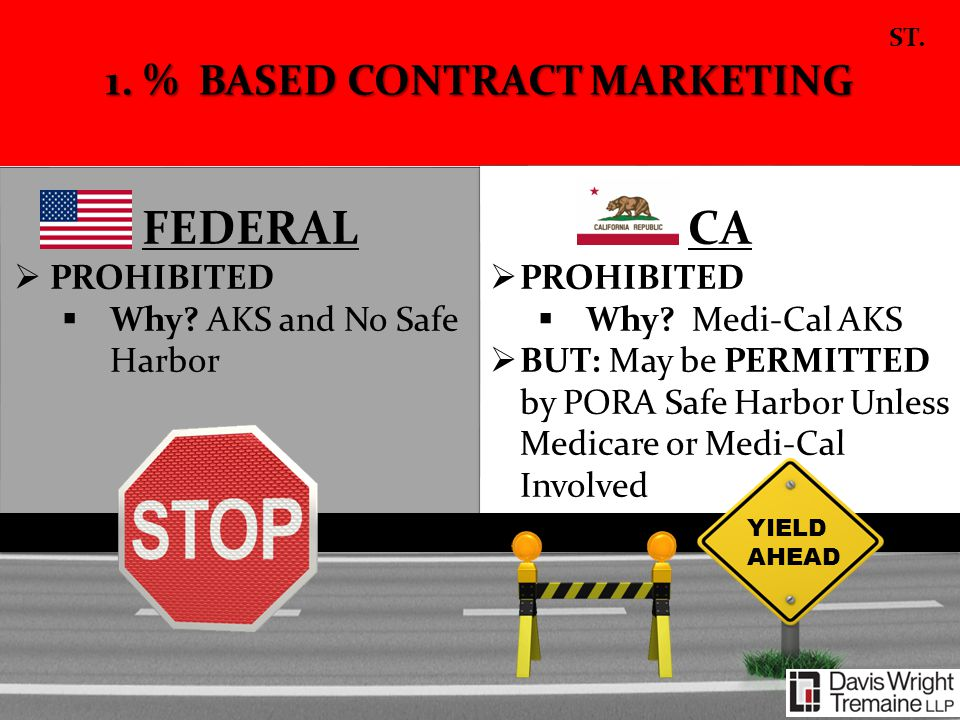 1. % BASED CONTRACT MARKETING FEDERAL  PROHIBITED  Why? AKS and No Safe Harbor CA  PROHIBITED  Why? Medi-Cal AKS  BUT: May be PERMITTED by PORA S