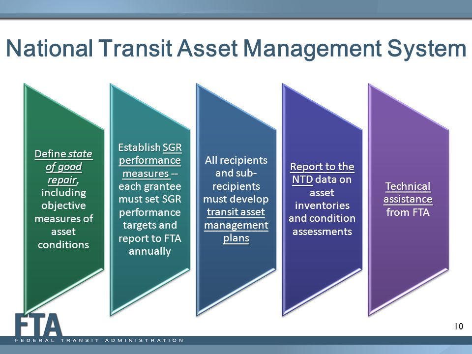 10 National Transit Asset Management System Define state of good repair Define state of good repair, including objective measures of asset conditions