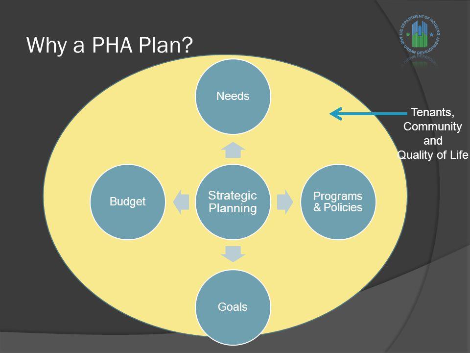 Why a PHA Plan.