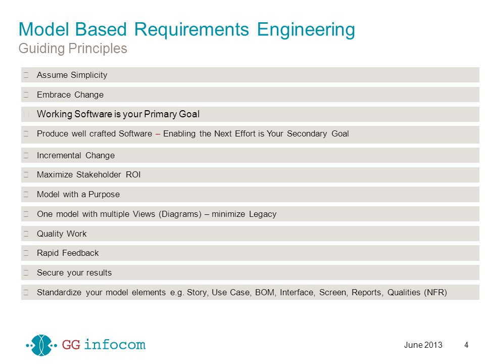 June 20134 Model Based Requirements Engineering Guiding Principles Assume Simplicity Embrace Change Working Software is your Primary Goal Produce well
