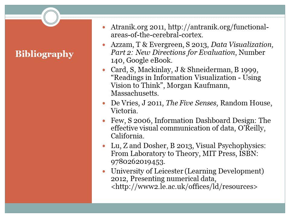 Bibliography Atranik.org 2011, http://antranik.org/functional- areas-of-the-cerebral-cortex.