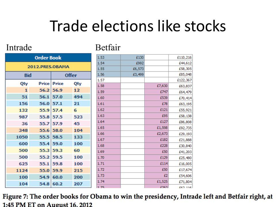 PredictionLikelihood VA: Romney98.7% MA: Romney99.6% VT: Romney97.5% ID: Romney95.7% GA: Gingrich98.0% OH: Romney82.6% OK: Santorum88.6% ND: Romney72.1% AK: Romney82.6% TN: Santorum57.1% Predictions as of 2:52 p.m.