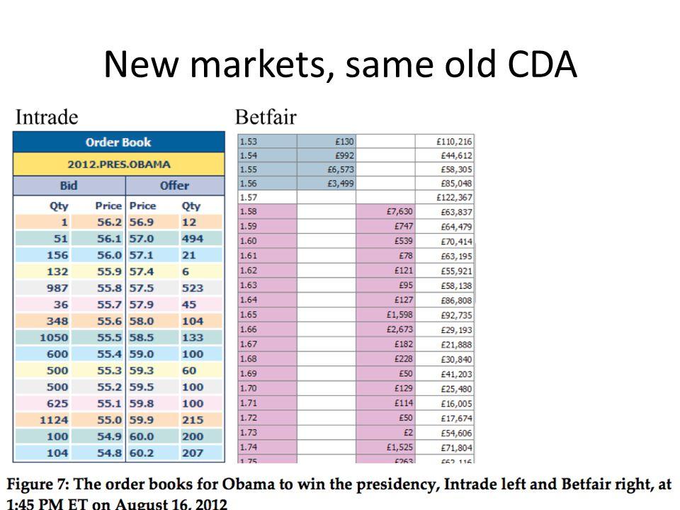 New markets, same old CDA