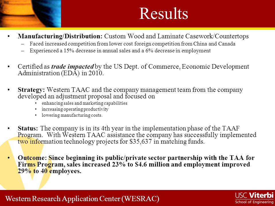 Western Research Application Center (WESRAC) Results Manufacturing/Distribution: Custom Wood and Laminate Casework/Countertops –Faced increased competition from lower cost foreign competition from China and Canada –Experienced a 15% decrease in annual sales and a 6% decrease in employment Certified as trade impacted by the US Dept.