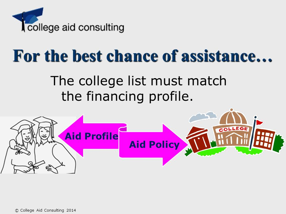 For the best chance of assistance… The college list must match the financing profile.