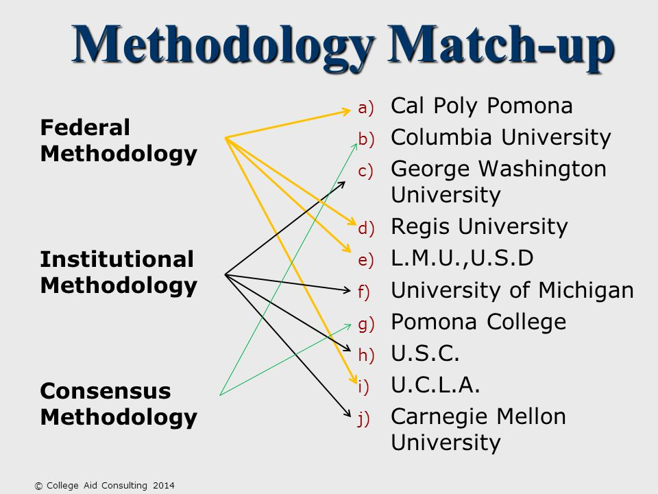 Methodology Match-up Federal Methodology Institutional Methodology Consensus Methodology a) Cal Poly Pomona b) Columbia University c) George Washington University d) Regis University e) L.M.U.,U.S.D f) University of Michigan g) Pomona College h) U.S.C.