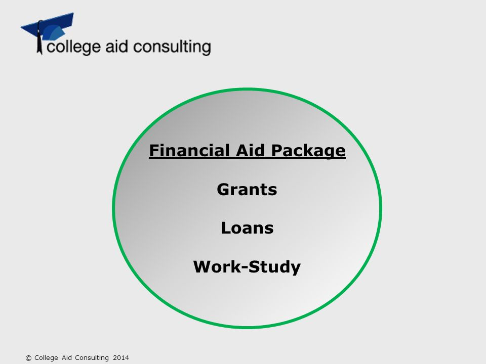 Financial Aid Package Grants Loans Work-Study