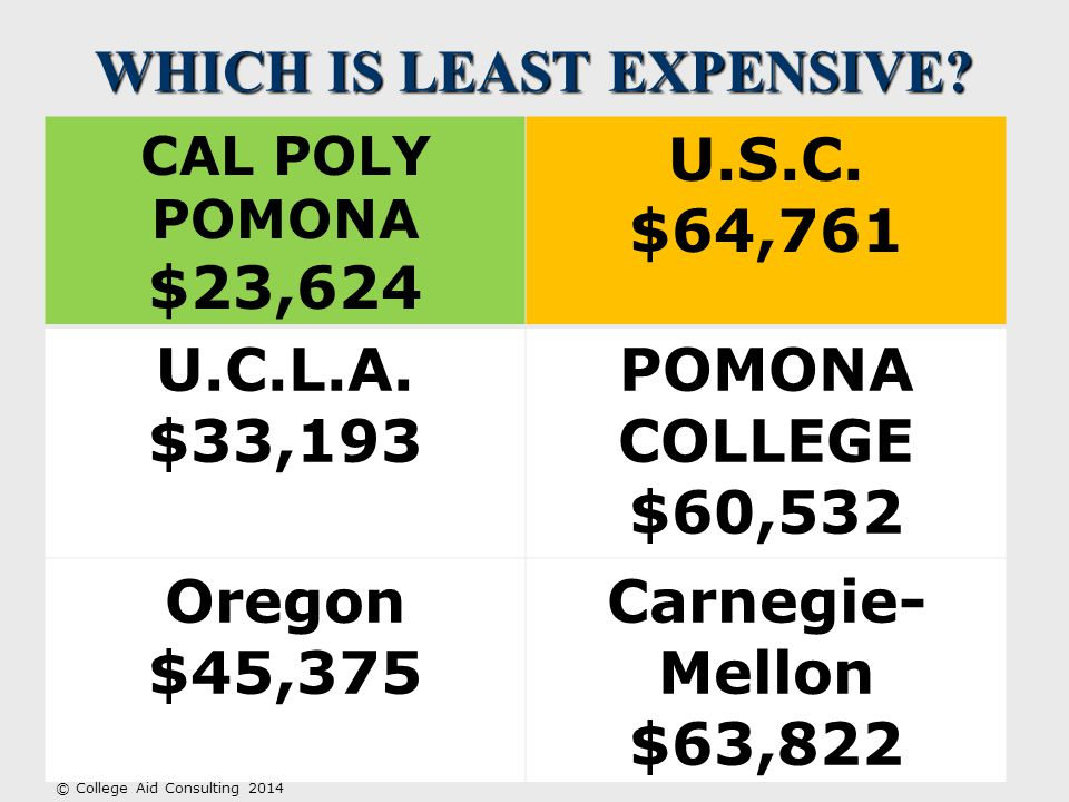 WHICH IS LEAST EXPENSIVE.CAL POLY POMONA $23,624 U.S.C.