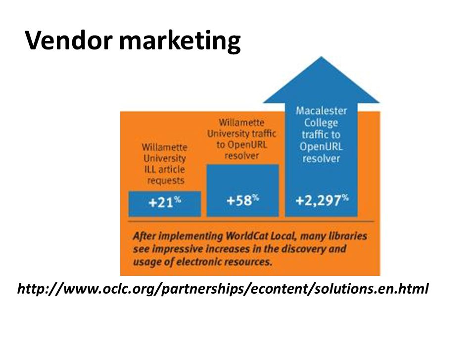 http://www.oclc.org/partnerships/econtent/solutions.en.html Vendor marketing
