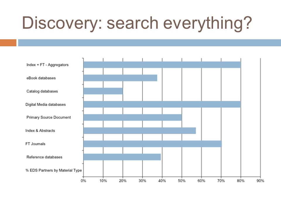 Discovery: search everything?