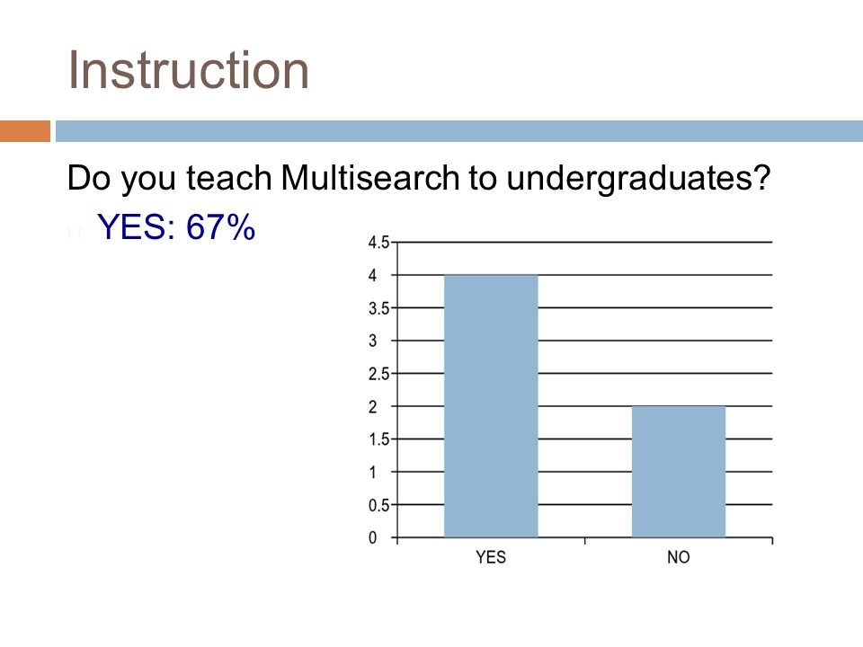 Instruction Do you teach Multisearch to undergraduates?  YES: 67%