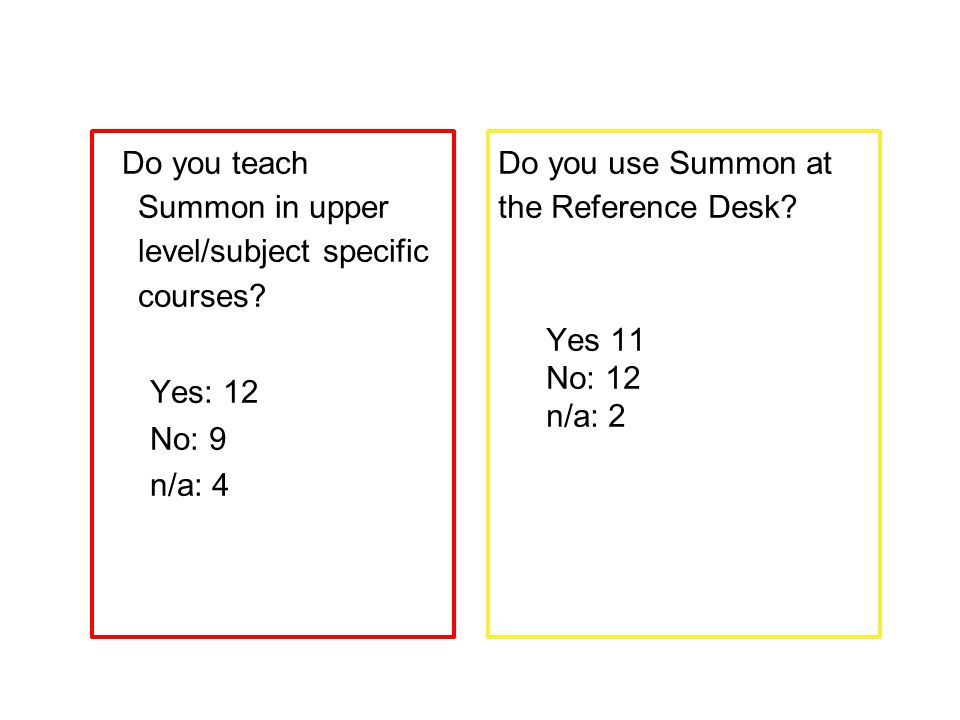Do you teach Summon in upper level/subject specific courses? Yes: 12 No: 9 n/a: 4 Do you use Summon at the Reference Desk? Yes 11 No: 12 n/a: 2